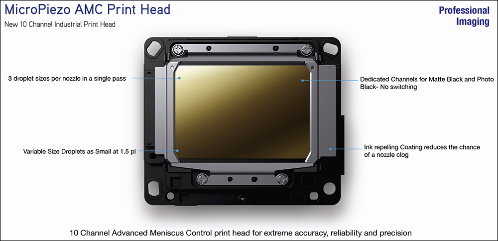 Figure 10. New Printhead features