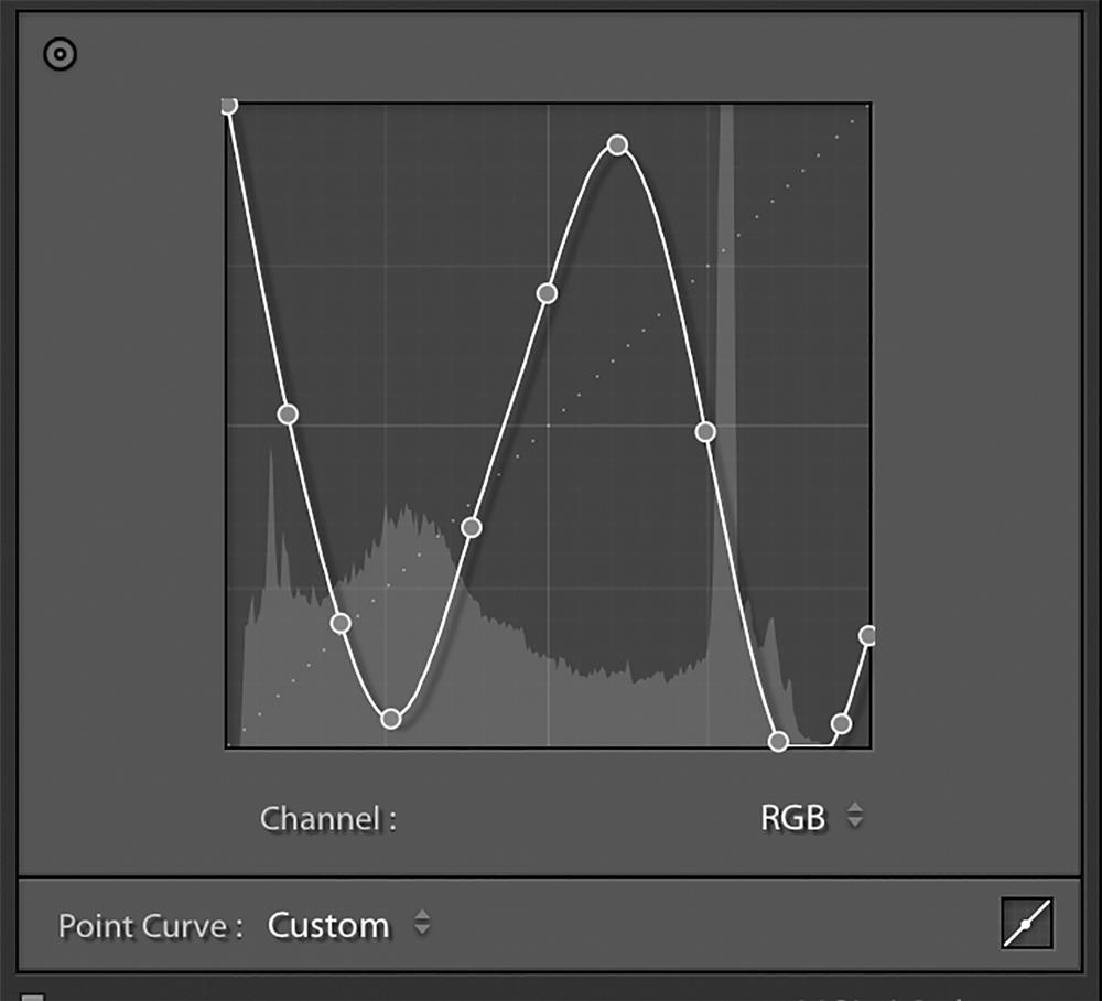 Solarization 3-Point Curve