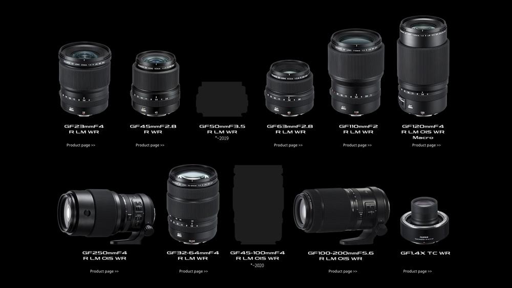 The GFX Lens Line Up