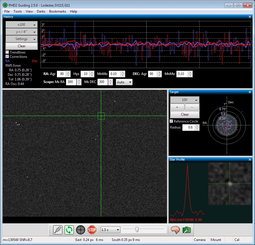 Auto-guiding software displays tracking errors, guiding camera image and guide star pixel profile